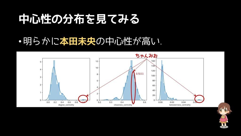 •明らかに本田未央の中心性が高い. 中心性の分布を見てみる ちゃんみお 0.5111