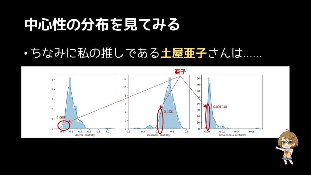 •ちなみに私の推しである土屋亜子さんは…… 中心性の分布を見てみる 亜子 0.4221 0.0...