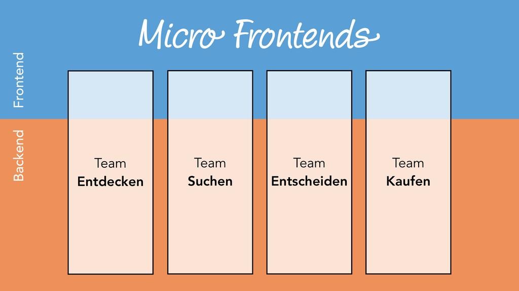 Micro Frontends Team Entdecken Team Suchen Team...