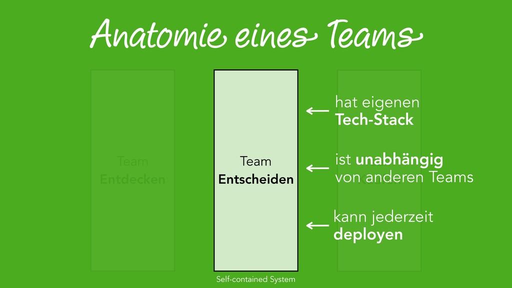 Anatomie eines Teams Team Entdecken Team Entsch...