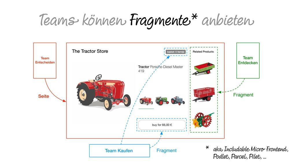 Teams können Fragmente* anbieten Team Decide Te...