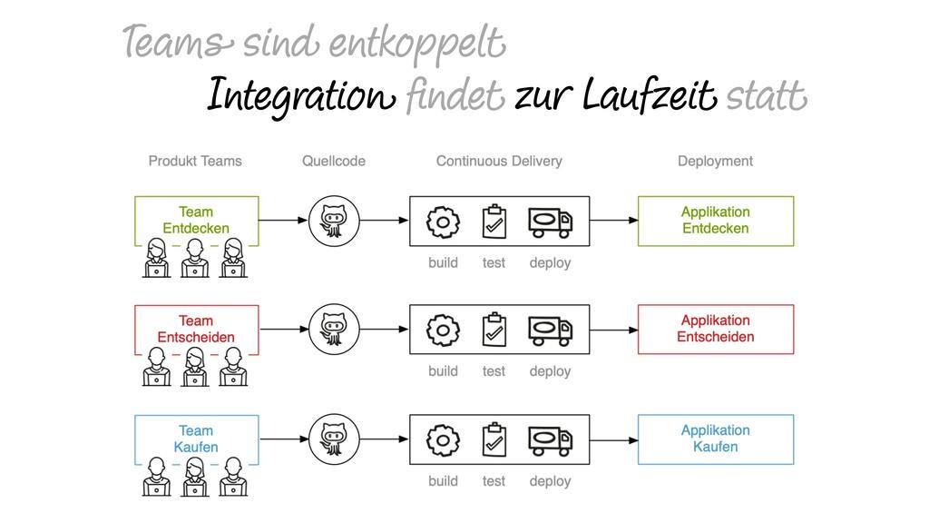 Teams sind entkoppelt Integration findet zur Lau...