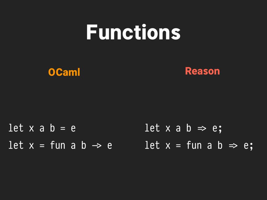 Functions let x a b = e let x = fun a b !-> e O...