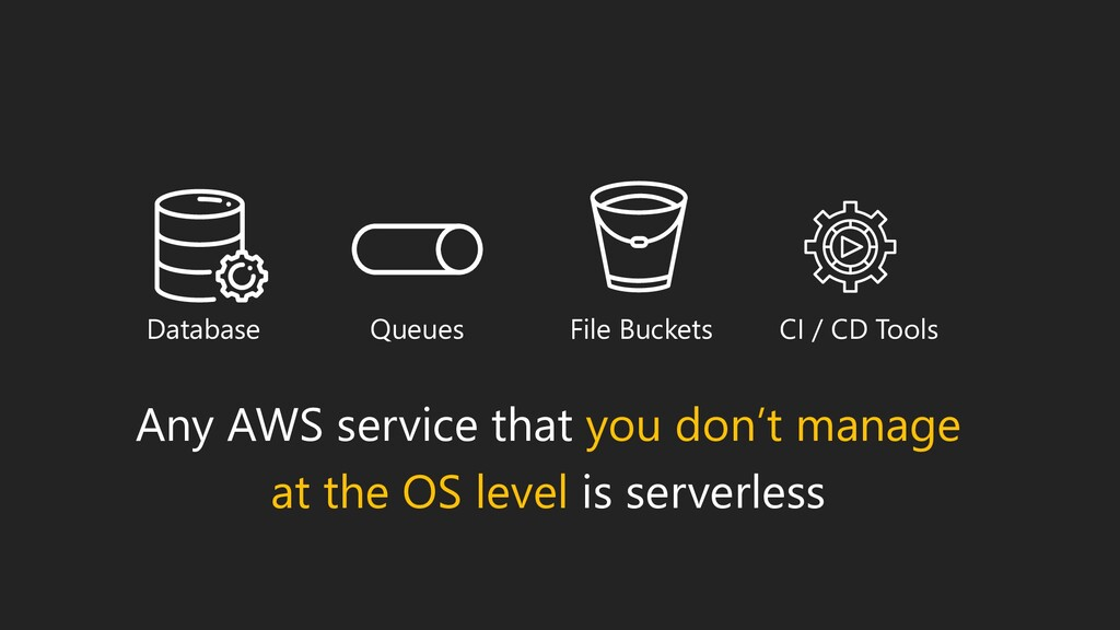 Any AWS service that you don't manage at the OS...