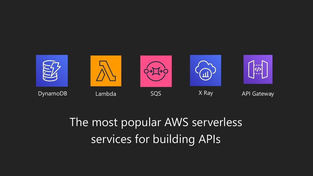 The most popular AWS serverless services for bu...