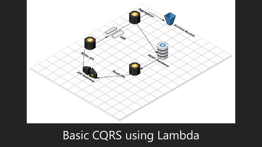 Basic CQRS using Lambda