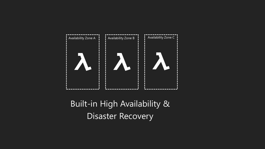 Built-in High Availability & Disaster Recovery ...