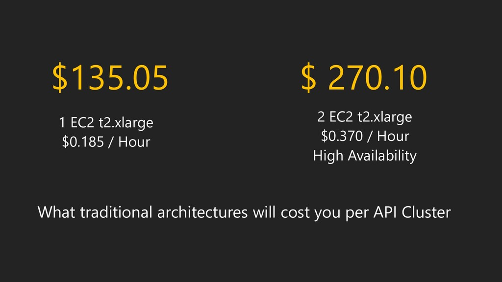 What traditional architectures will cost you pe...