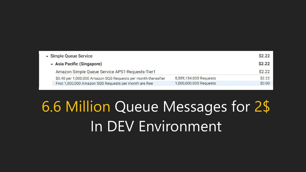 6.6 Million Queue Messages for 2$ In DEV Enviro...