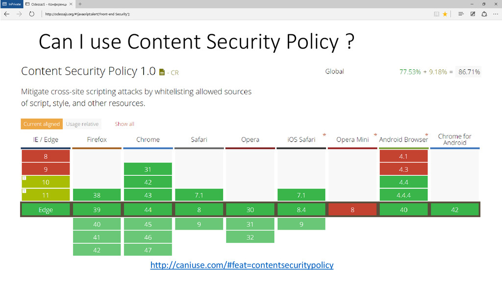 Can I use Content Security Policy ? http://cani...