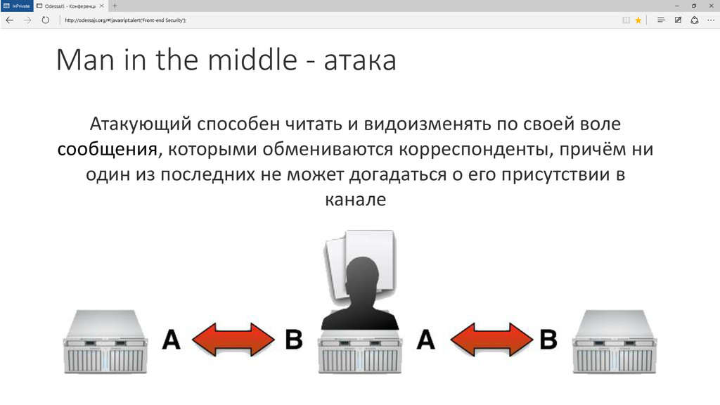 Man in the middle - атака Атакующий способен чи...
