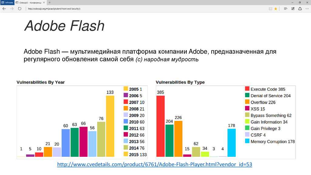 Adobe Flash http://www.cvedetails.com/product/6...