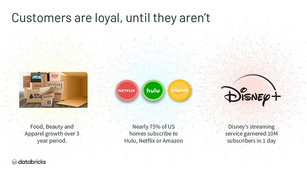 Customers are loyal, until they aren't D2C Prim...