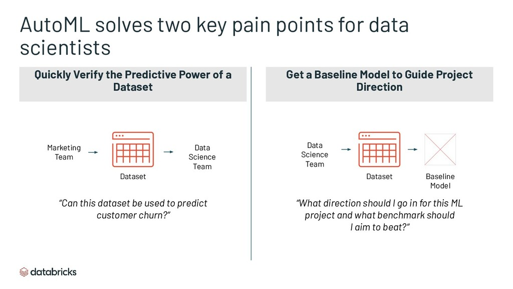 AutoML solves two key pain points for data scie...