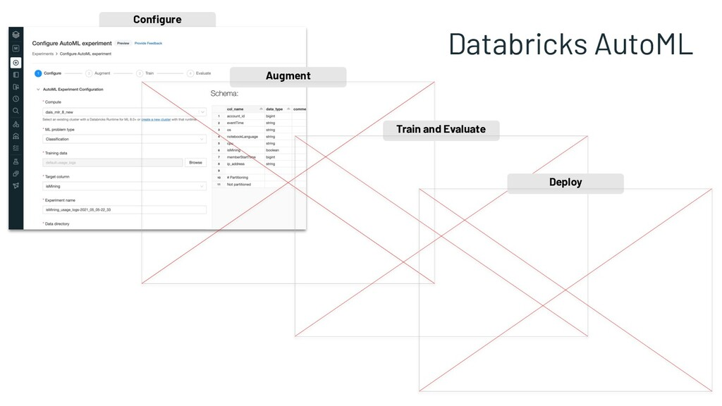 Configure Augment Train and Evaluate Databricks ...