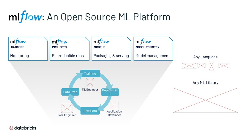 : An Open Source ML Platform Monitoring Model m...