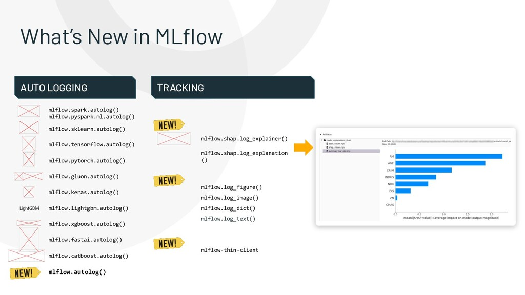 What's New in MLflow AUTO LOGGING TRACKING mlflo...