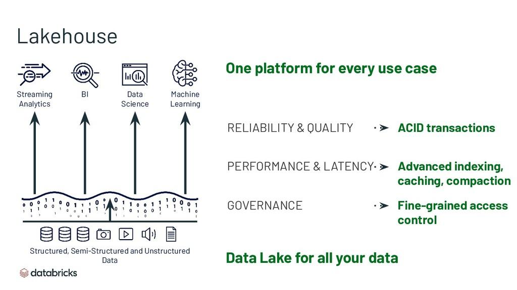 Streaming Analytics BI Data Science Machine Lea...