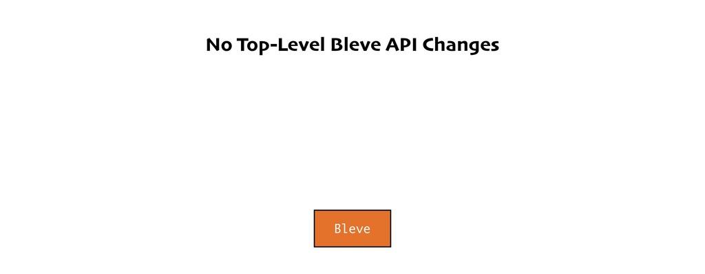 No Top-Level Bleve API Changes Bleve