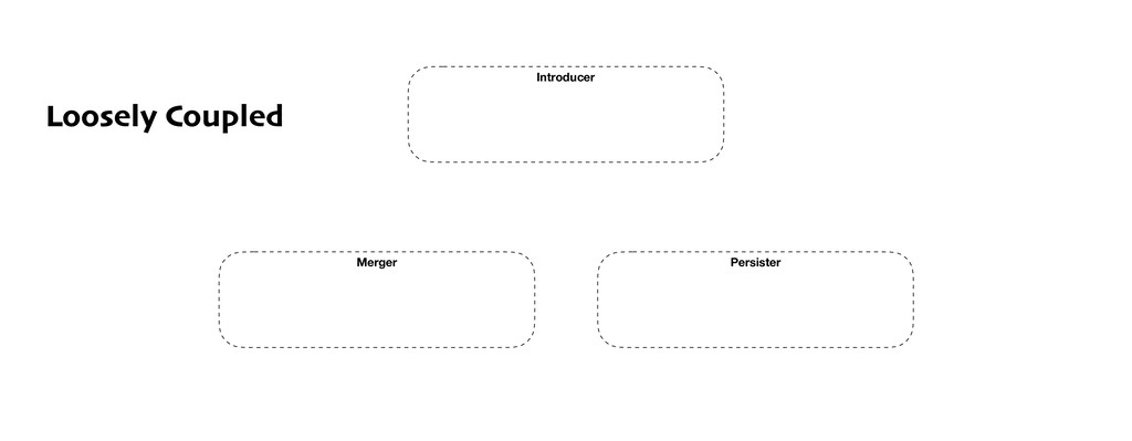 Introducer Persister Merger Loosely Coupled