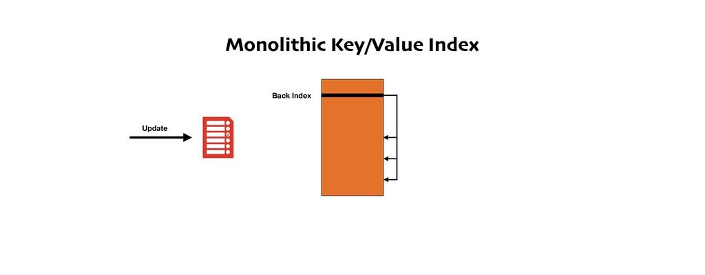 Monolithic Key/Value Index Back Index Update