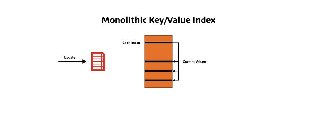 Monolithic Key/Value Index Back Index Current V...