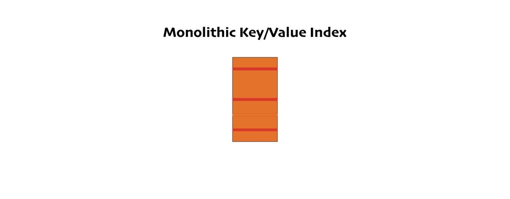 Monolithic Key/Value Index