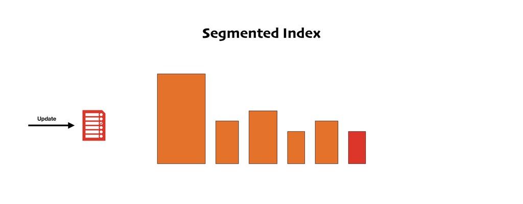 Segmented Index Update