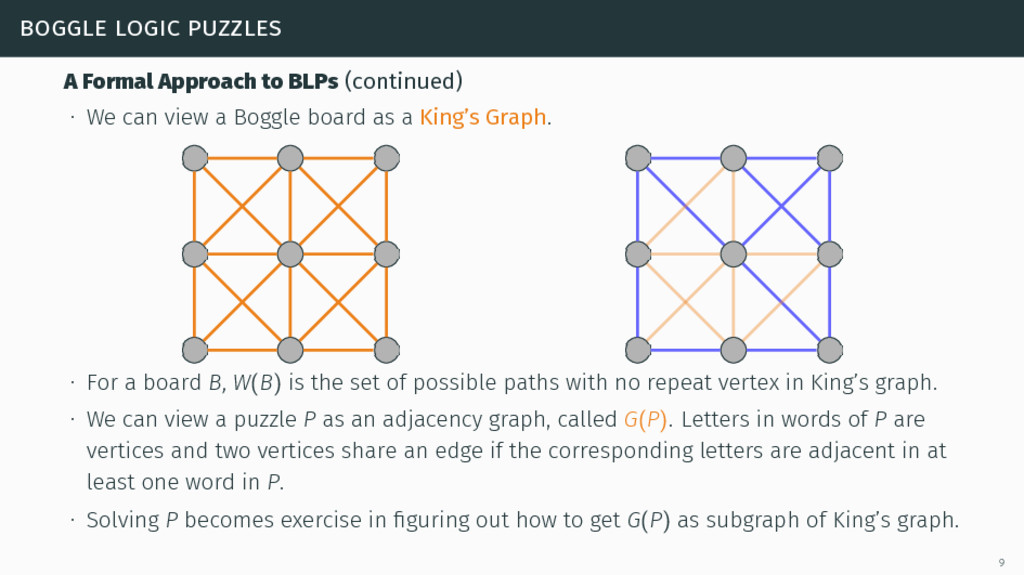 boggle logic puzzles A Formal Approach to BLPs ...
