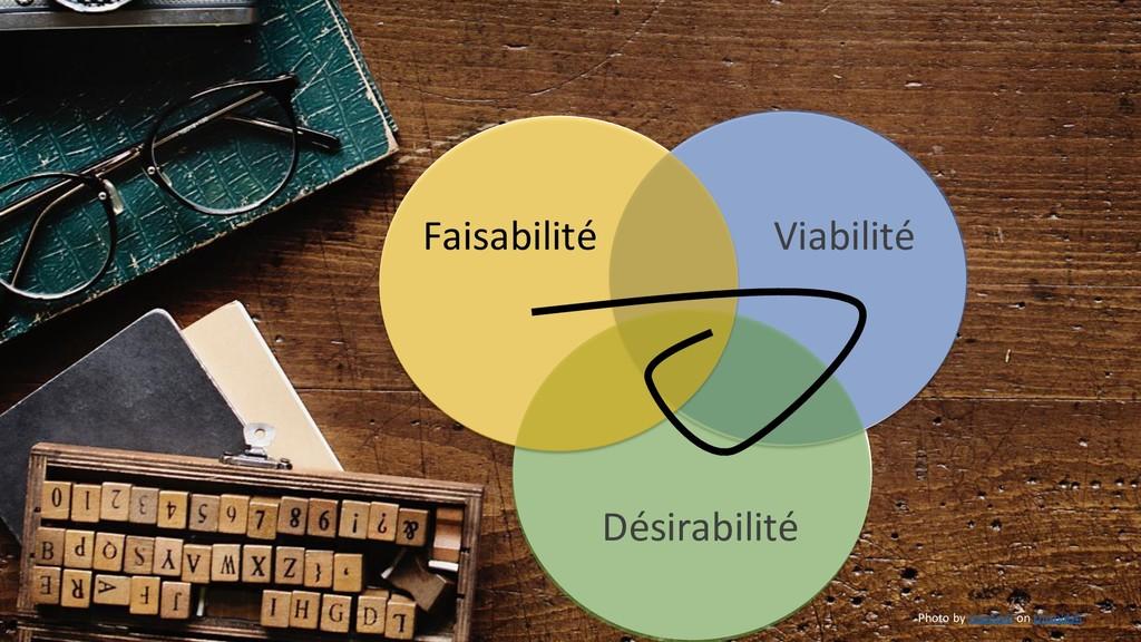 e Faisabilité Viabilité Désirabilité Photo by r...