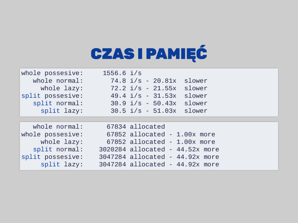 CZAS I PAMIĘĆ CZAS I PAMIĘĆ whole possesive: 15...