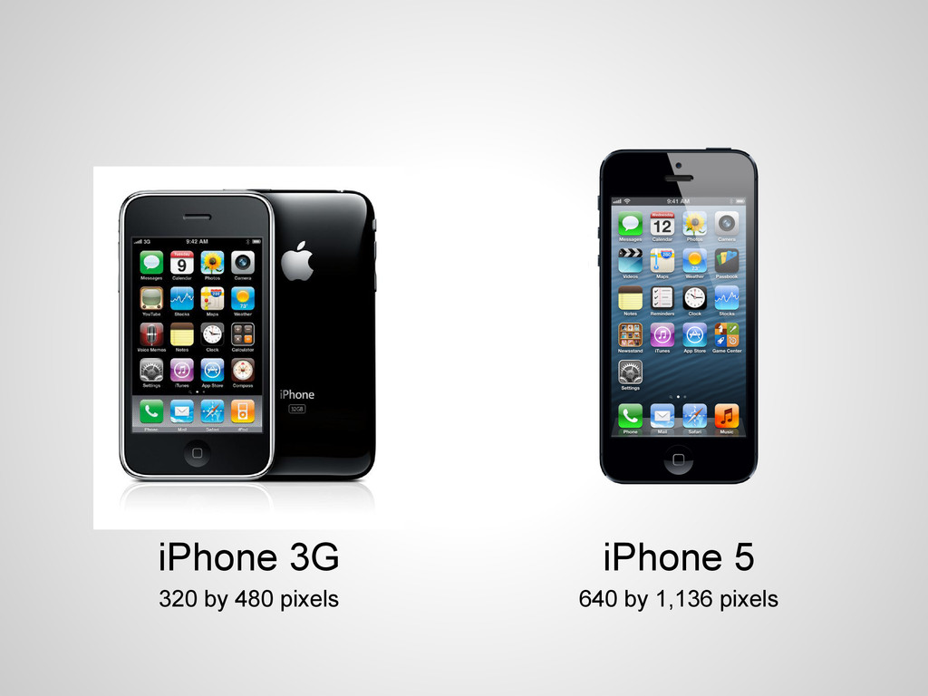 iPhone 3G 320 by 480 pixels iPhone 5 640 by 1,1...