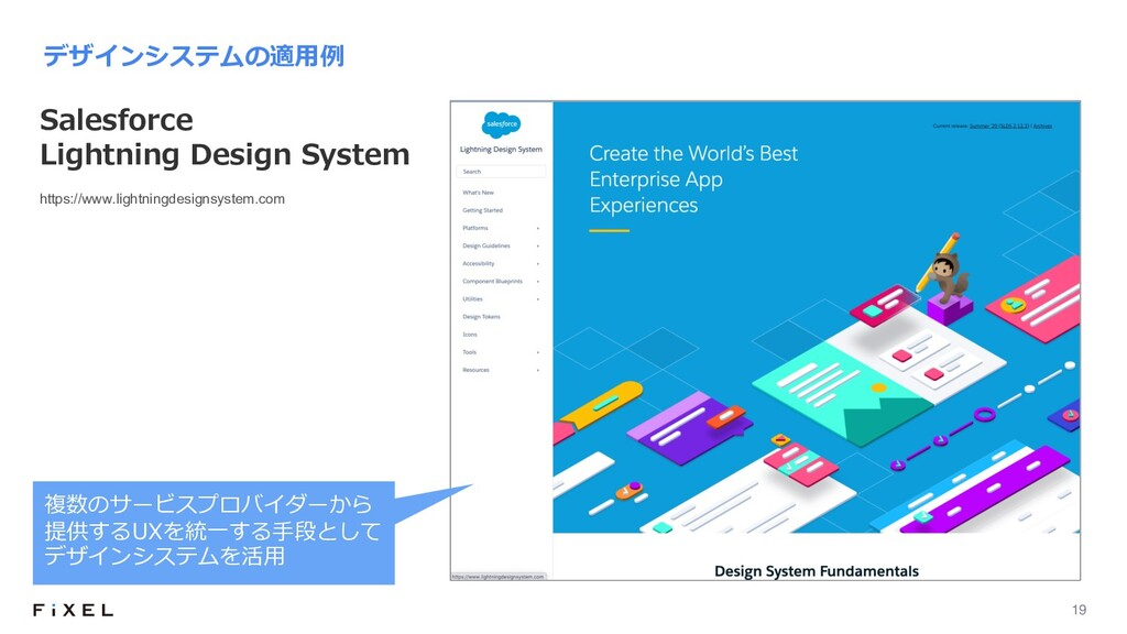19 デザインシステムの適⽤例 Salesforce Lightning Design Sys...