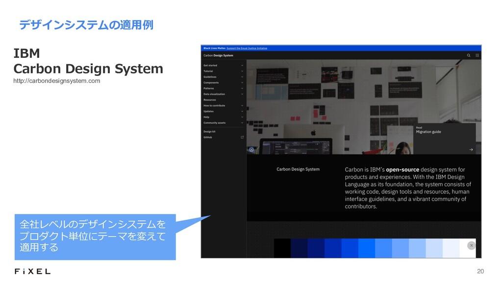 20 デザインシステムの適⽤例 IBM Carbon Design System http:/...