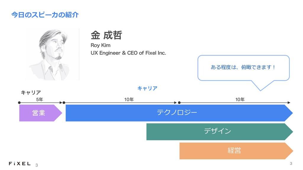 3 今⽇のスピーカの紹介 3 ۚ  3PZ,JN 69&OHJOFFS$&0P...