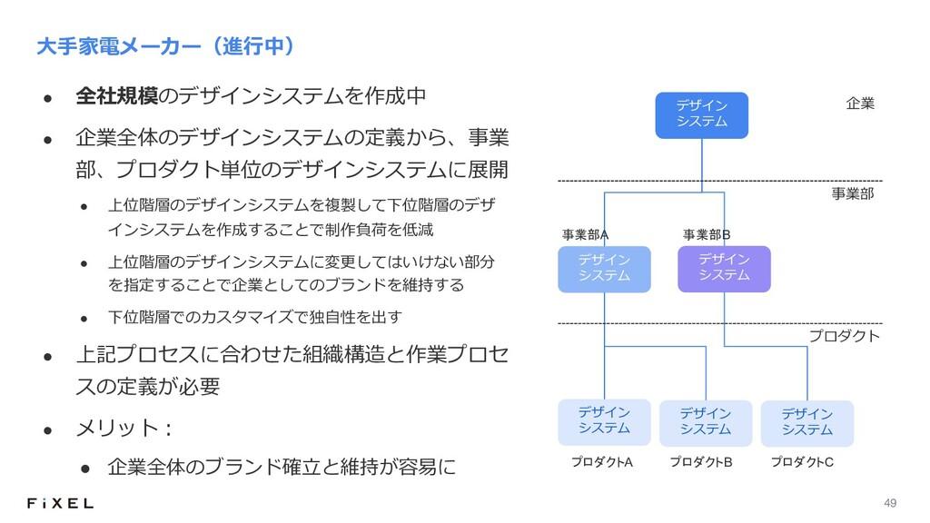 49 l 全社規模のデザインシステムを作成中 l 企業全体のデザインシステムの定義から、事業 ...