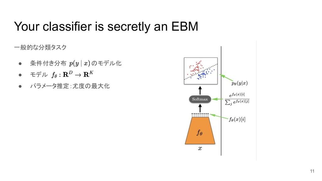 Your classifier is secretly an EBM 一般的な分類タスク ● ...