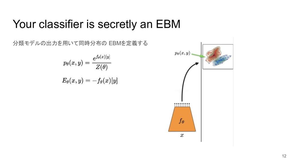 Your classifier is secretly an EBM 分類モデルの出力を用いて...