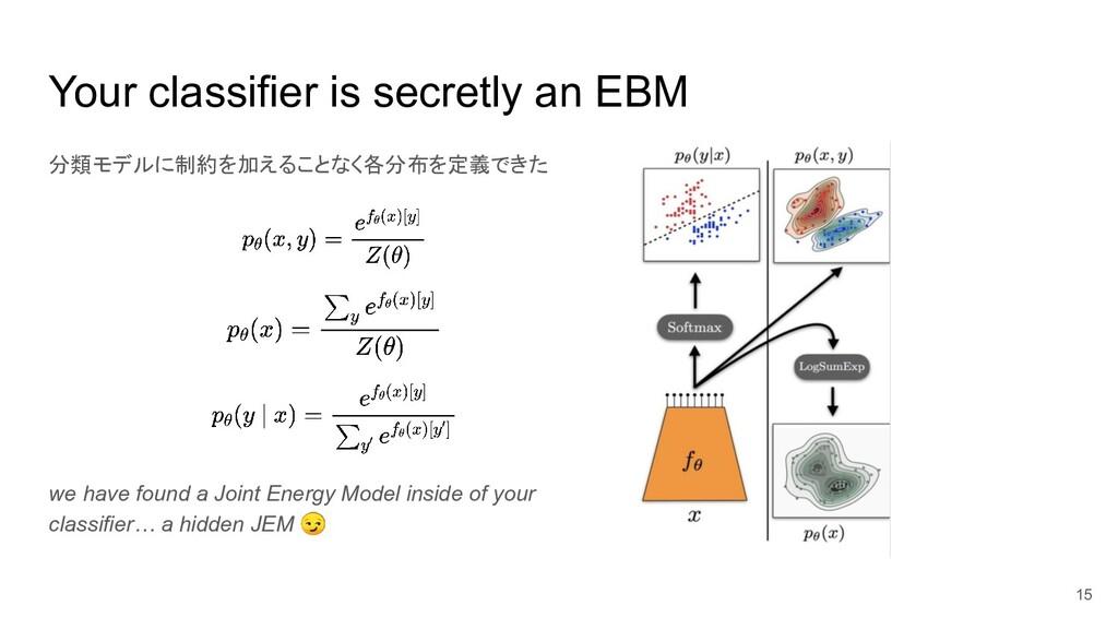 Your classifier is secretly an EBM 分類モデルに制約を加える...