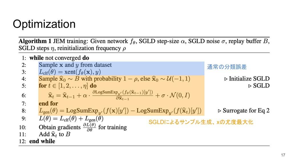 Optimization 17 通常の分類誤差 SGLDによるサンプル生成、 xの尤度最大化