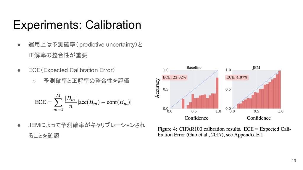 Experiments: Calibration ● 運用上は予測確率( predictive...