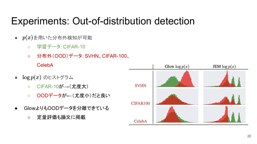 Experiments: Out-of-distribution detection ● ああ...