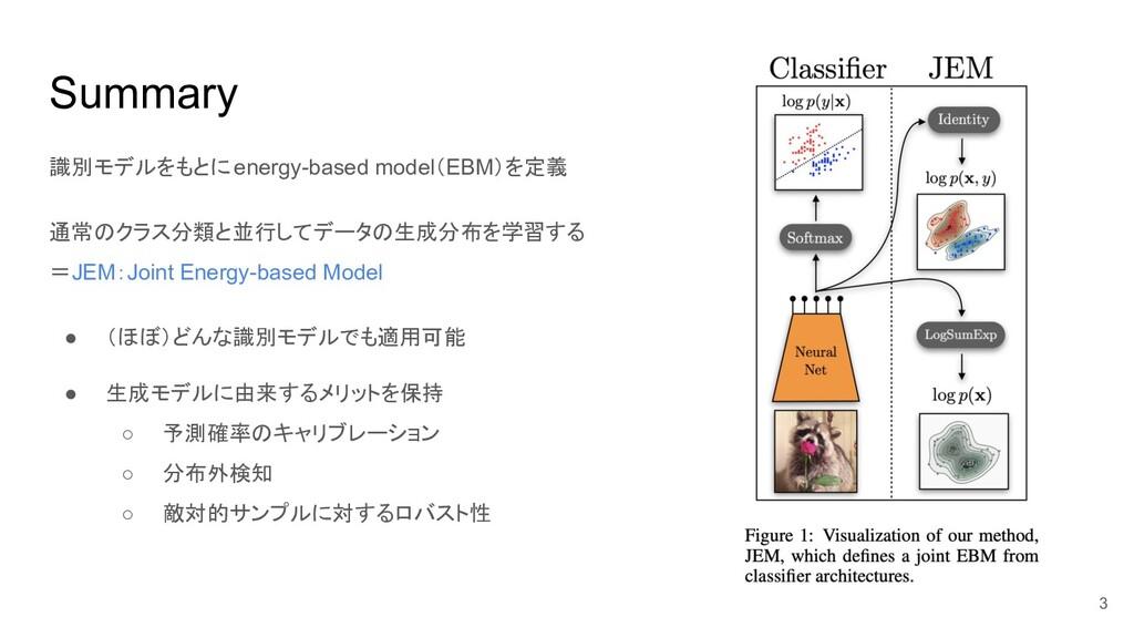 Summary 識別モデルをもとに energy-based model(EBM)を定義 通常...
