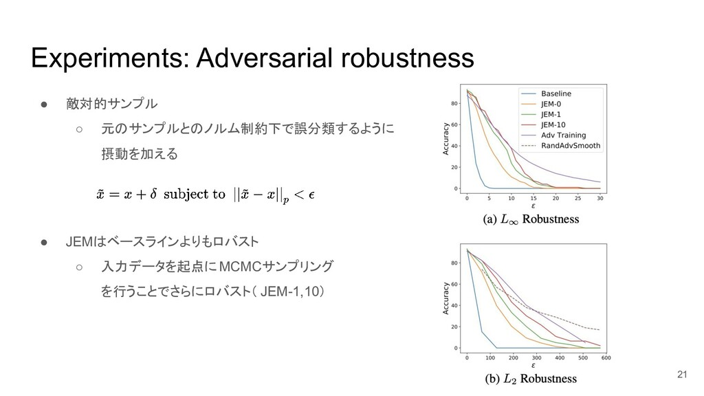 Experiments: Adversarial robustness ● 敵対的サンプル ○...