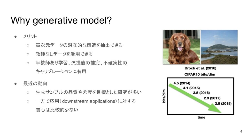 Why generative model? ● メリット ○ 高次元データの潜在的な構造を抽出...