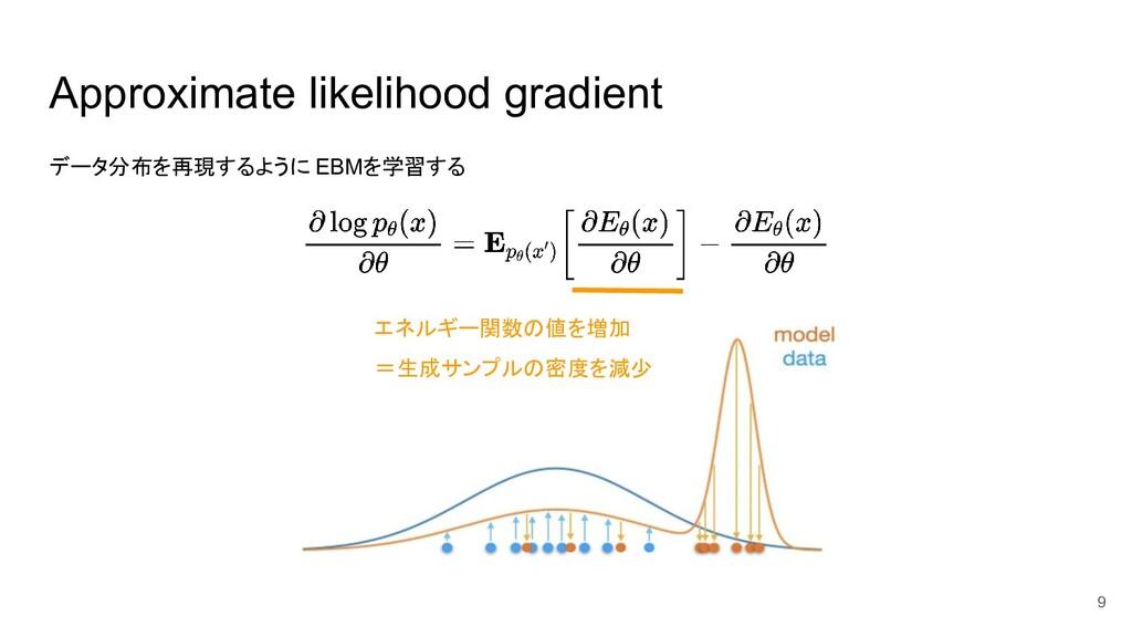 Approximate likelihood gradient データ分布を再現するように E...