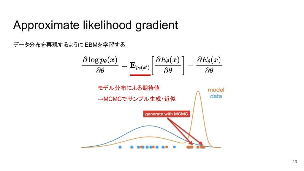 データ分布を再現するように EBMを学習する Approximate likelihood g...