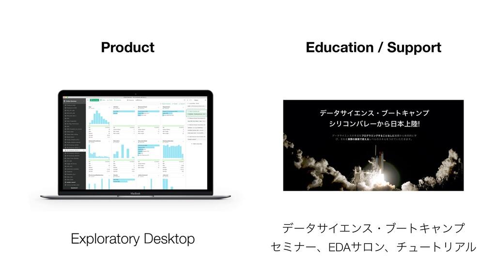 Exploratory Desktop Product Education / Support...