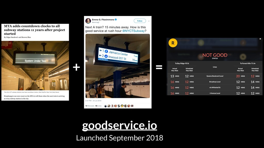 goodservice.io Launched September 2018 + =