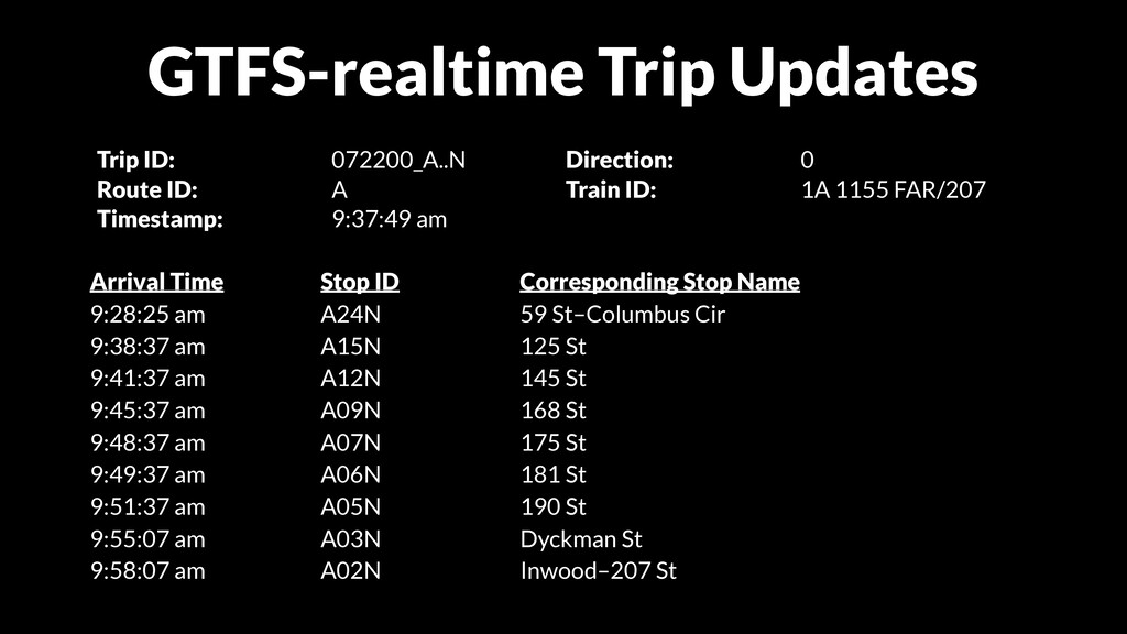 GTFS-realtime Trip Updates Arrival Time Stop ID...